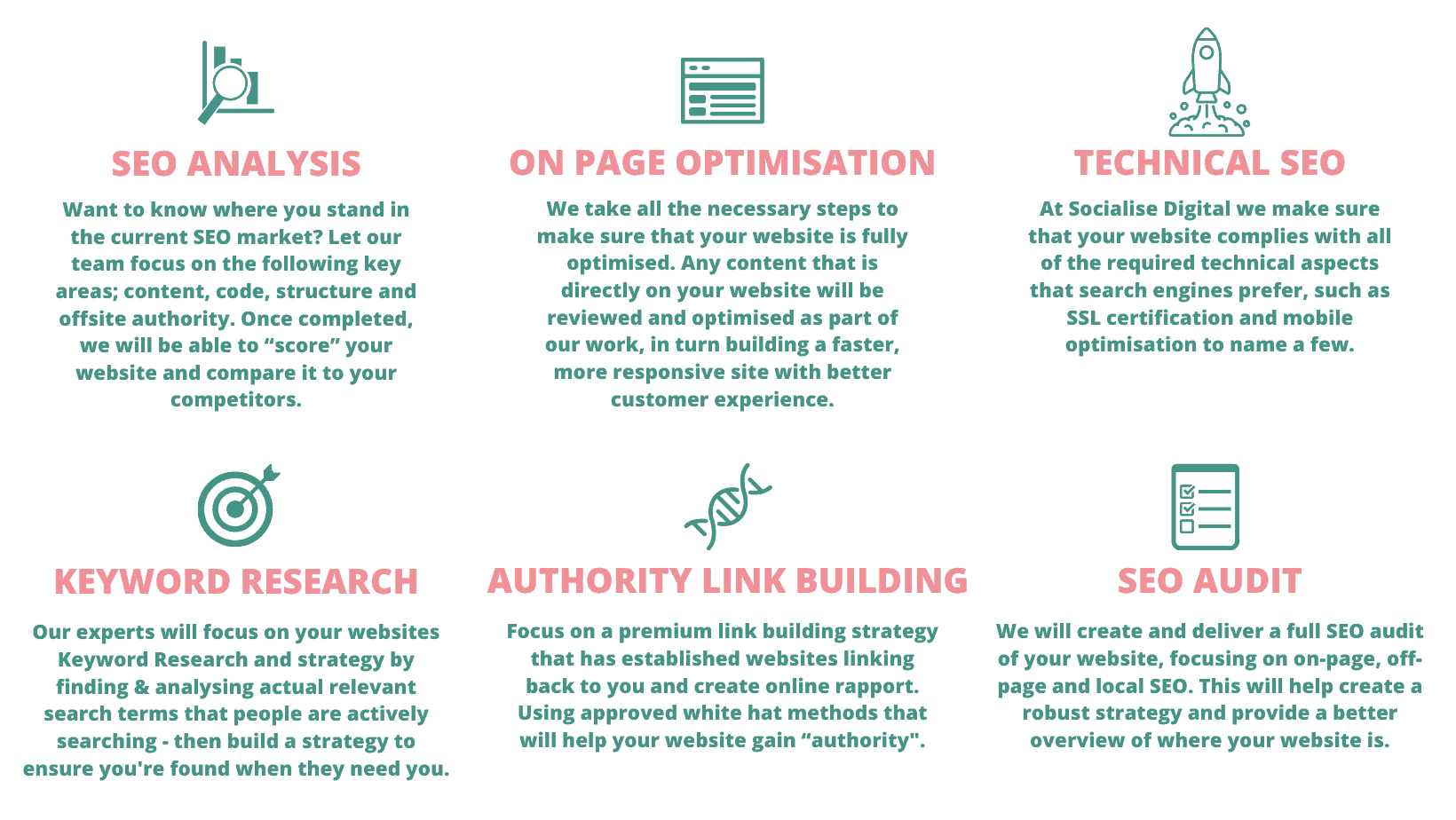 The importance of SEO with Socialise Digital